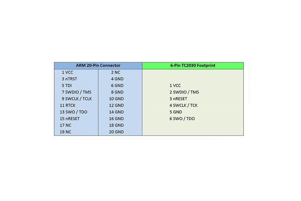ARM Cortex 20pin to 6pin TC2030 adapter 3