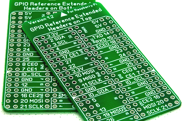 GPIO Reference Extended