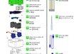 2017-10-17T01:58:12.375Z-OttoDIY_parts.jpg