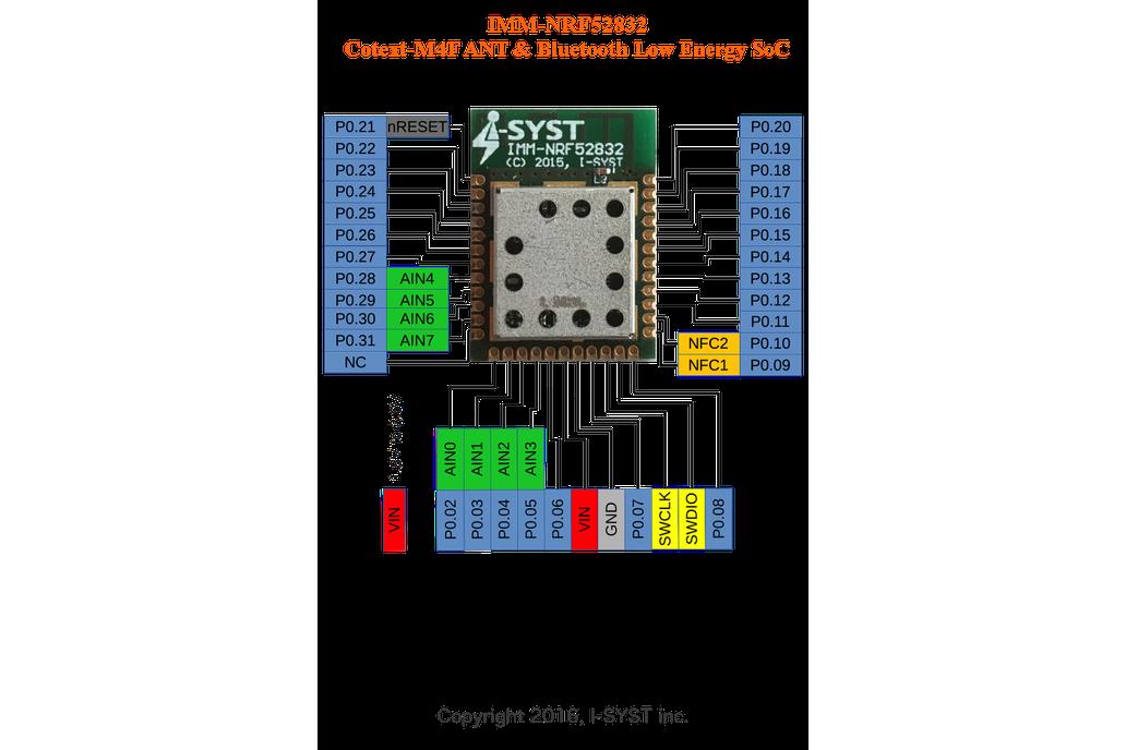 nRF52832 ANT+, Bluetooth 5, ARM Cortex-M4F, 30 I/O 3
