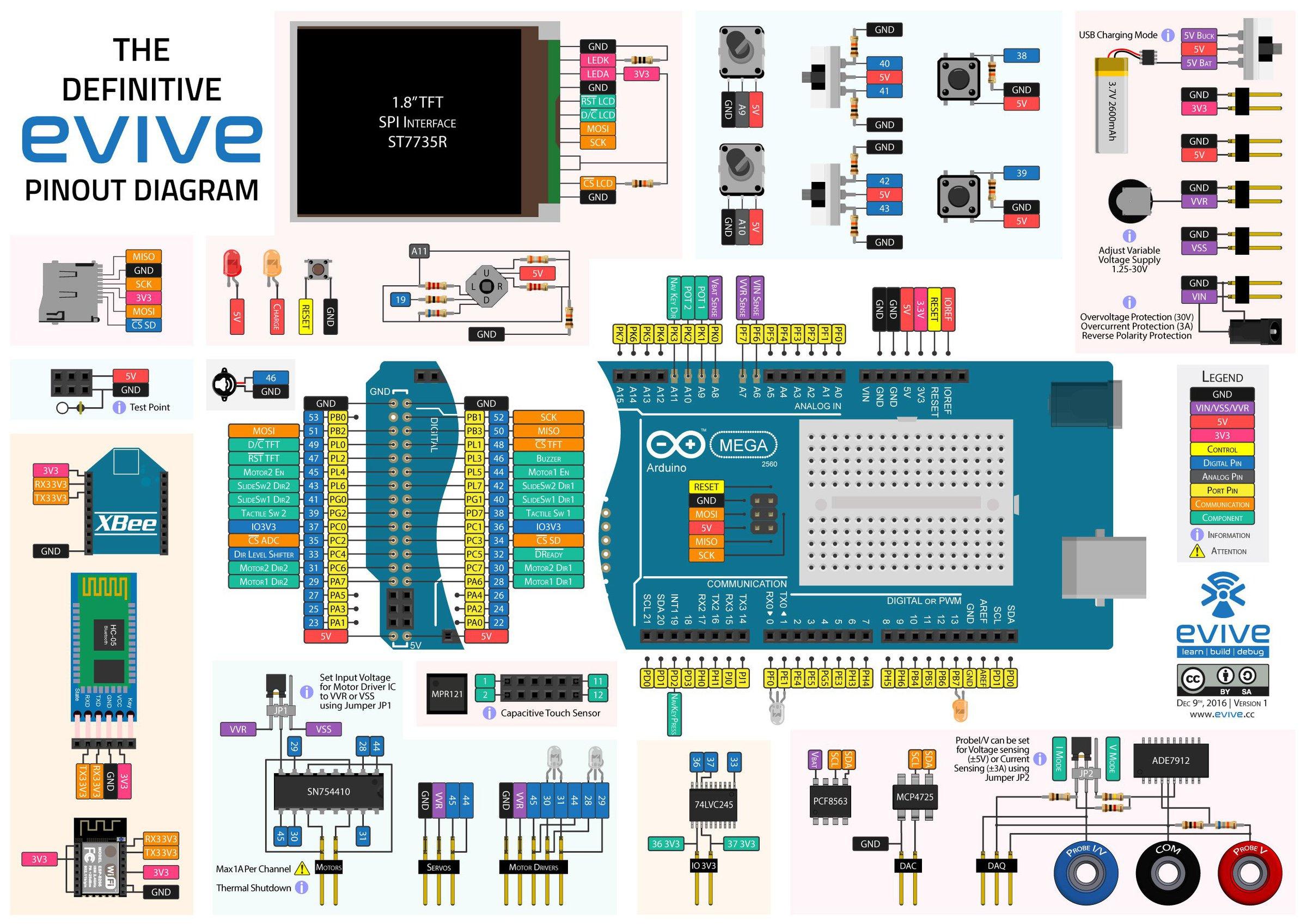Berühmt Meyers Light Kit Schaltplan Ideen - Elektrische Schaltplan ...