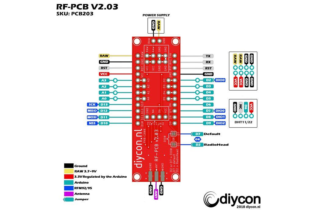 LoRa Node PCB Arduino Pro Mini RFM95 SX1276 868MHz 4