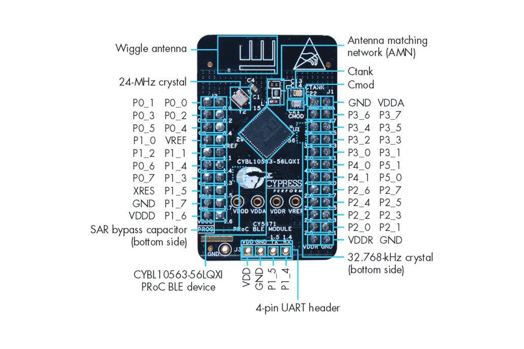 Cypress CY5671 PRoC™ BLE Module 3