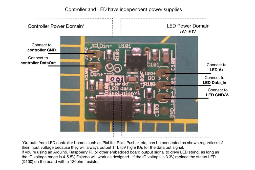 Fajardo LED data isolator 3