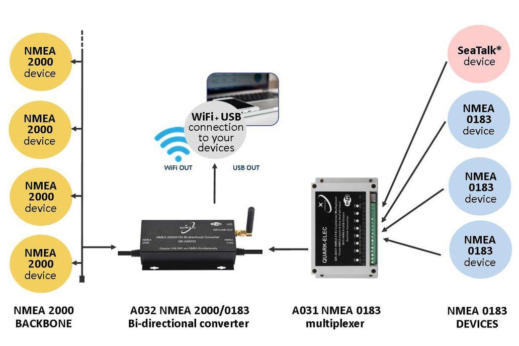 QK-A032 NMEA 2000/0183 Bi-directional Converter 11