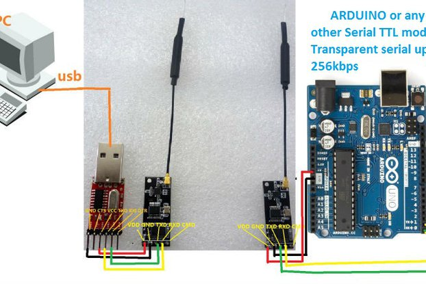 Wireless Serial TRANSPARENT LINK  Arduino uart OTA