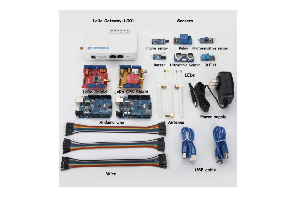 LoRa IoT Development Kit V1(LG01-P)/V2(LG01-N) 1
