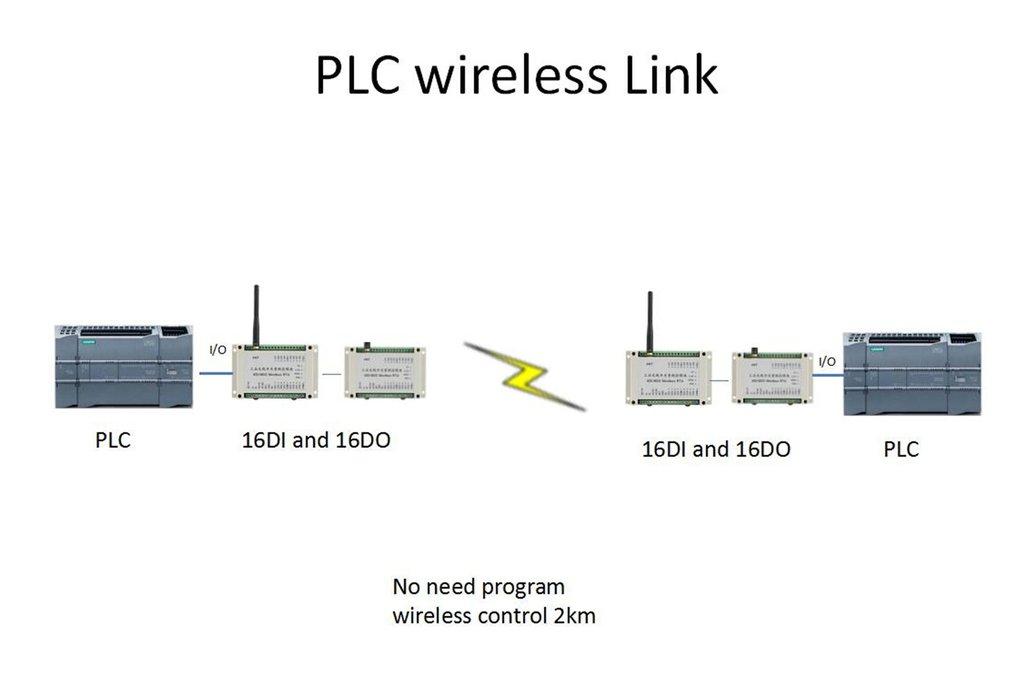 16DI 16DO PLC Wireless Link modules 1 pair 1