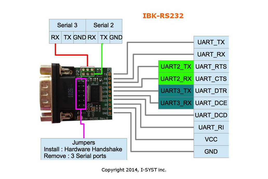 UART to RS-232 breakout up to 3 ports 2
