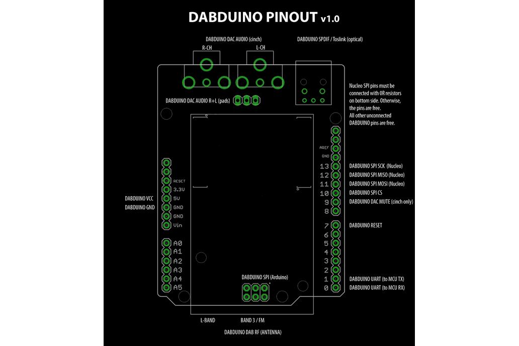 DABDUINO - DAB/DAB+/FM Arduino shield 3