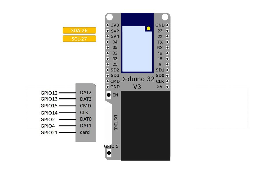 WiFi Packet Monitor V3 (Preflashed D-duino-32 SD)