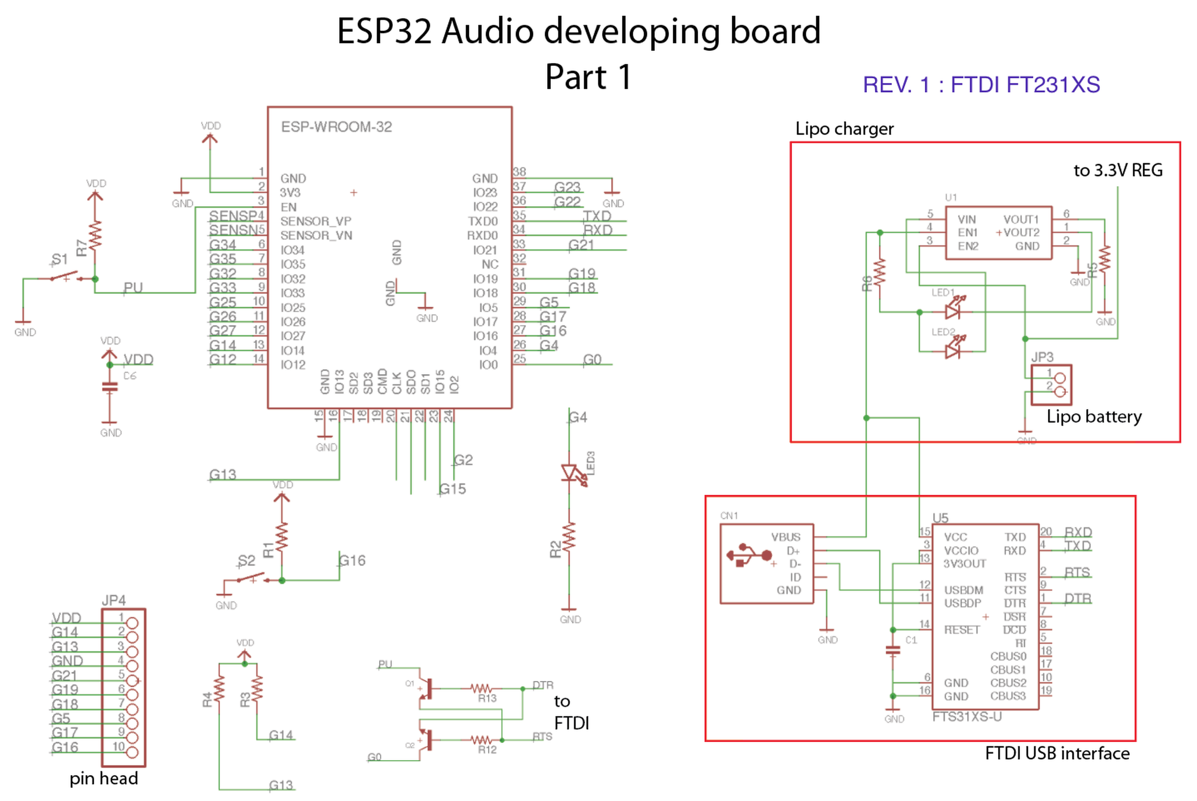 Usb Interface Schematic Esp32 Audio Developing Board Adb From Microwavemont On Tindie 8