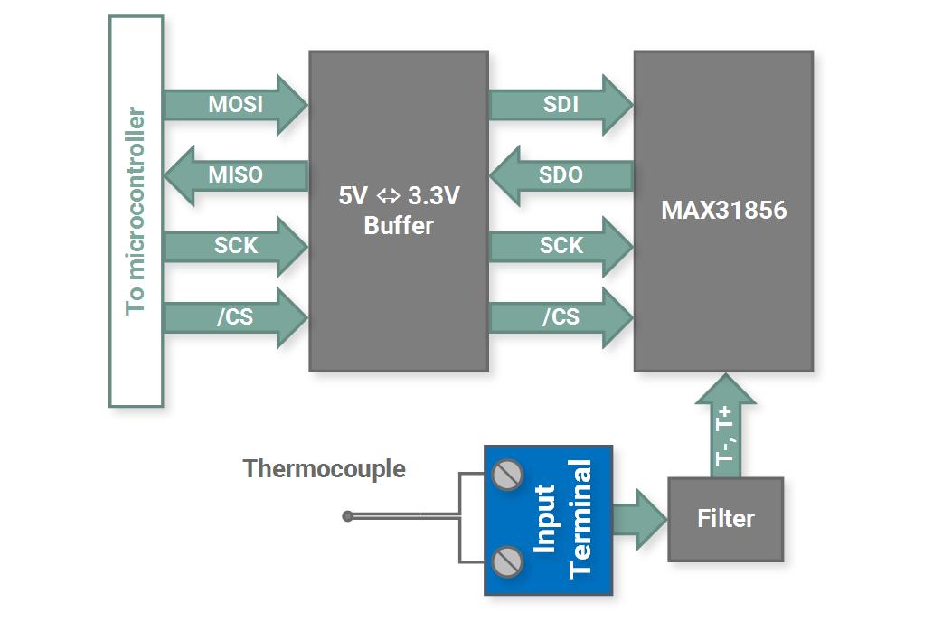 Termopar Nanoshield - MAX31856 Thermocouple Module 8