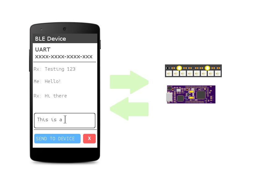 10 Pack - IMUduino BTLE, Node.js + WebGL + Arduino