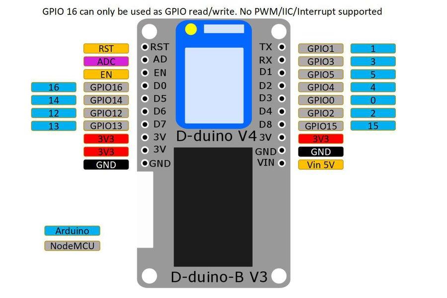 D-duino V4(Antenna included)