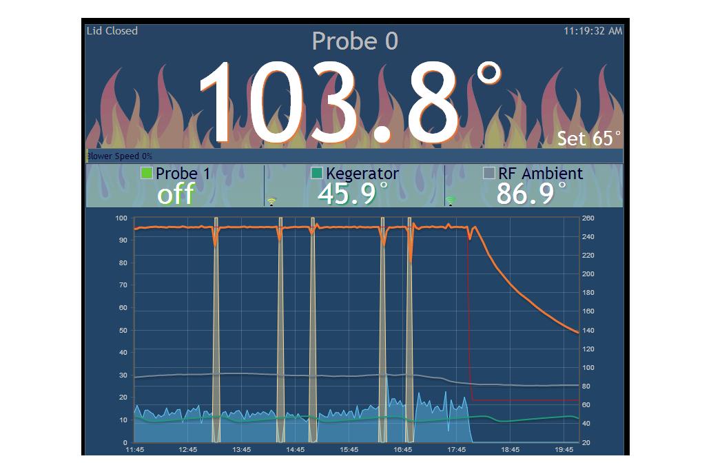HeaterMeter v4.2 Kit 3