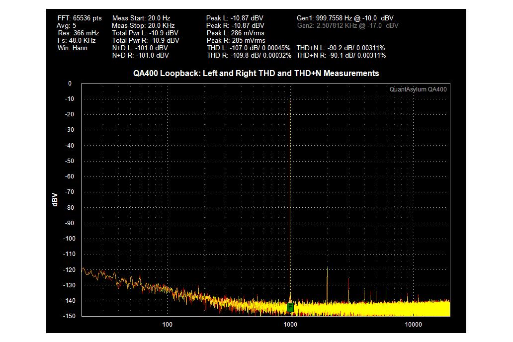 QuantAsylum QA400 Audio Analyzer 4