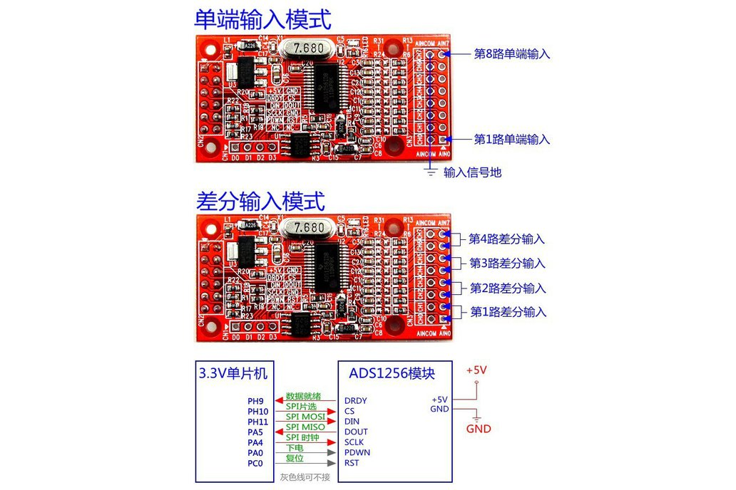ADS1256 ADC Breakout 5
