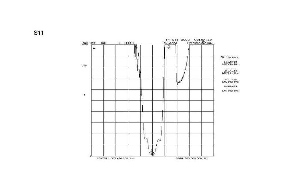 1575 MHz GPS L1 Band Pass Filter w/ BIAS-TEE +3.3V 7
