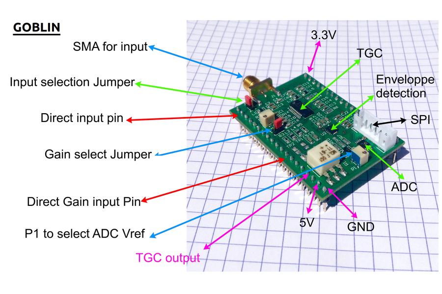 Ultrasound imaging analog processing module