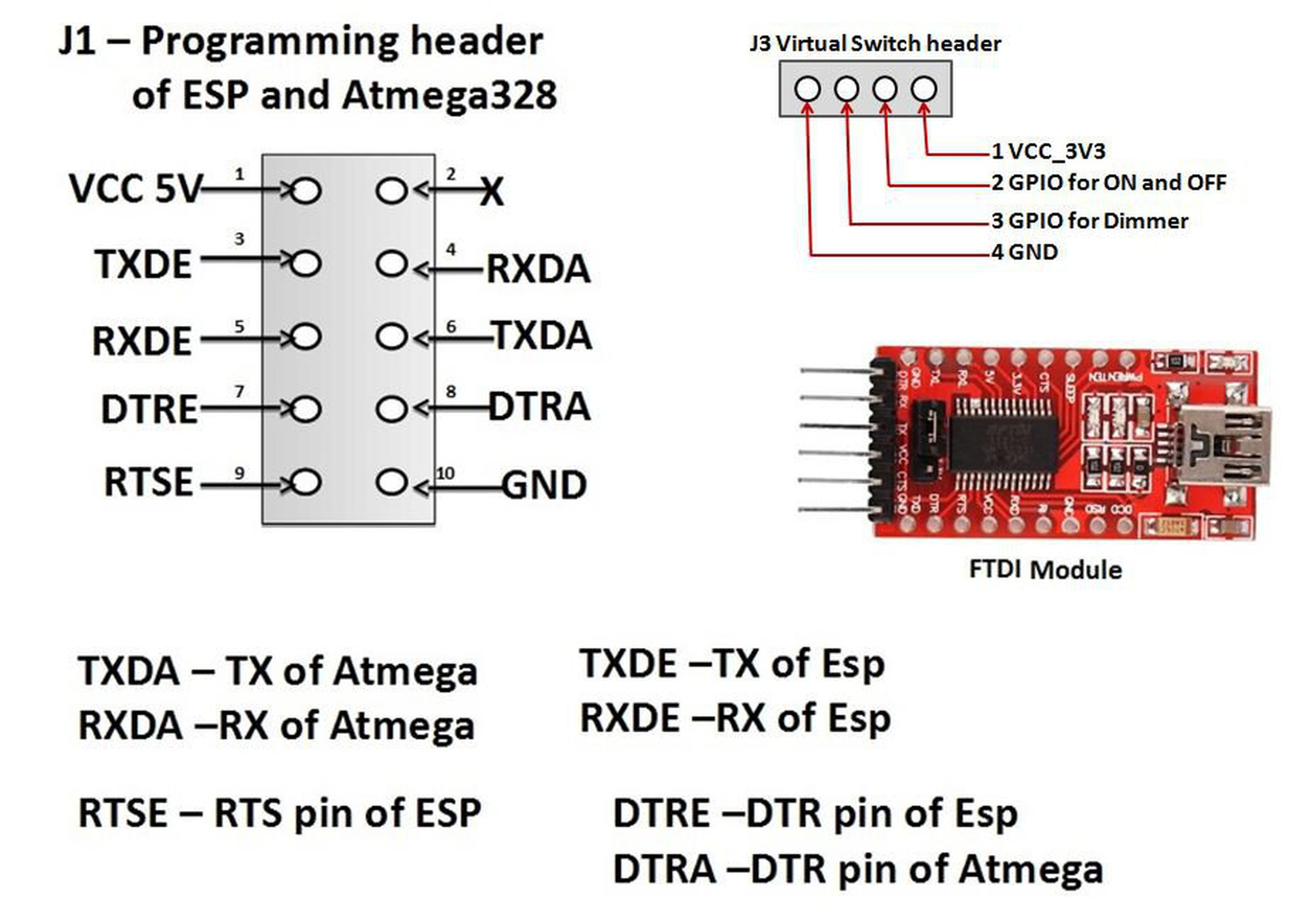 Wifi Ac Dimmer Two Triac Board From Armtronix On Tindie Based Lamp 14