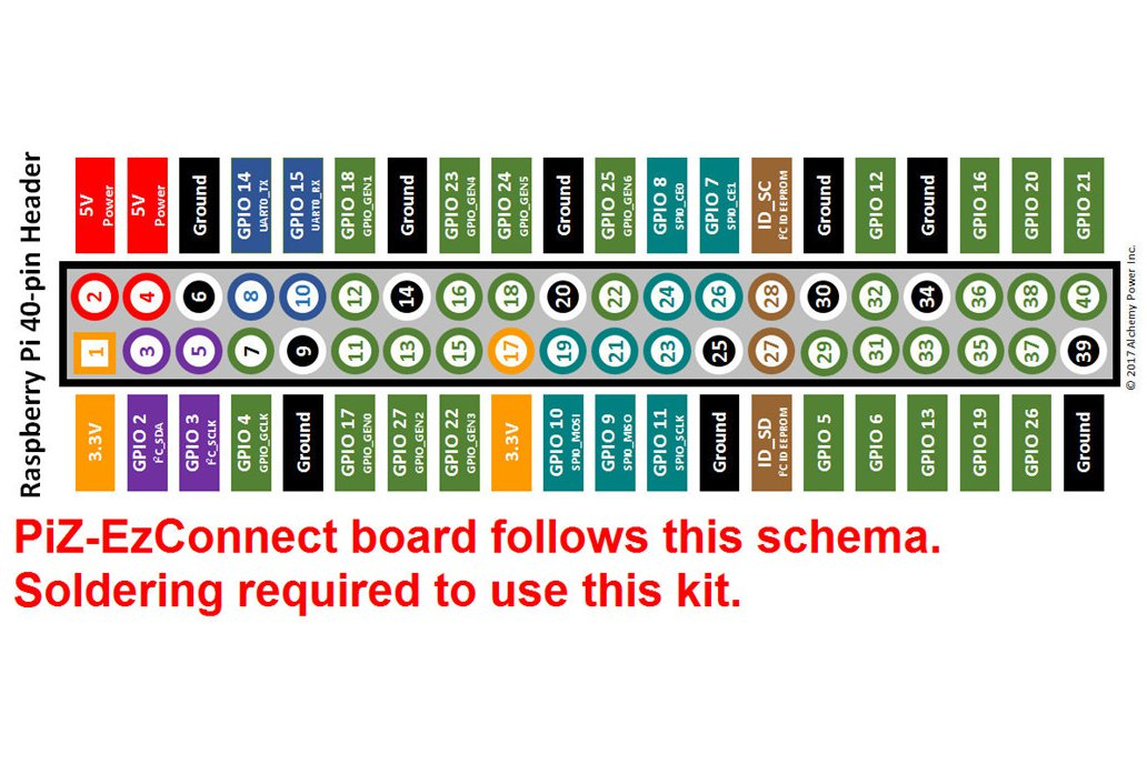 Pi-Zero-EzConnect KIT - Customize a GPIO connector 5
