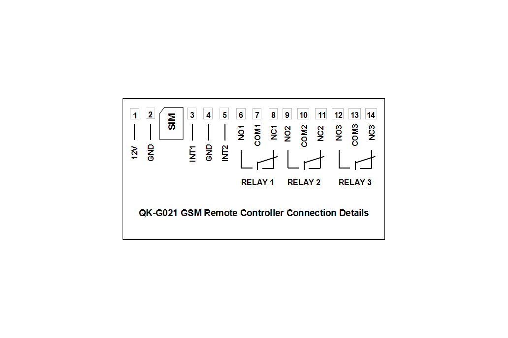 GSM SMS Remote Control Switch/control by phone 5