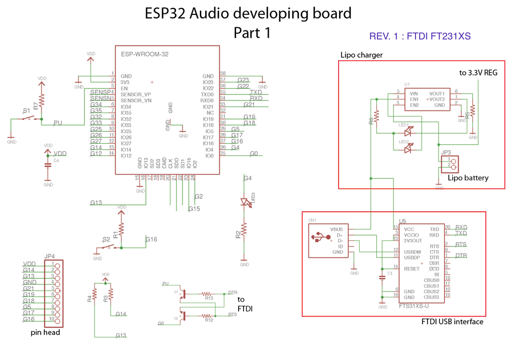 ESP32 Audio developing board (ESP32-ADB) 8