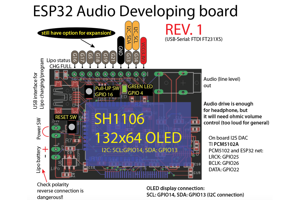 ESP32 Audio developing board (ESP32-ADB) 10