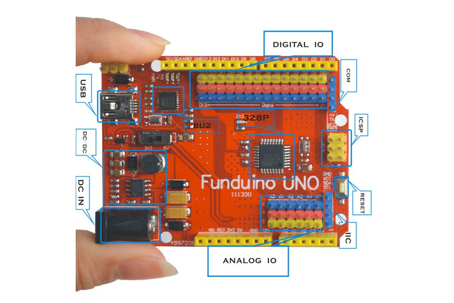 Arduino compatible DIY starter kit