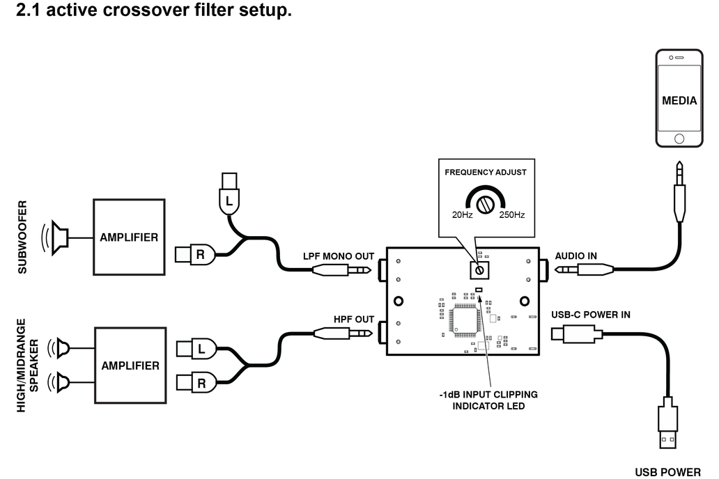 Active audio crossover filter for subwoofer 2
