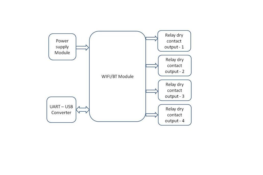 Wifi/BT Esp32 Quad Relay Board ,Amazon Alexa 4