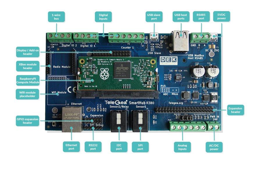 Telegea Smart Hub IoT gateway