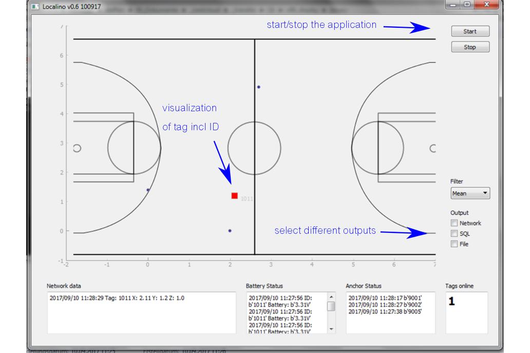 Localino Indoor Positioning System v2.0 - DIY! 7