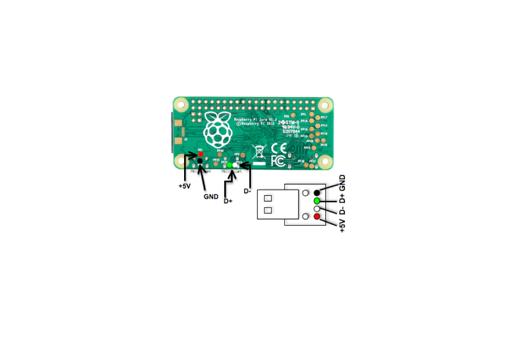 Raspberry PI Zero USB Dongle 4