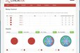 2015-07-06T15:56:14.038Z-Fargo G2 Web Relay Control Webpage.jpg