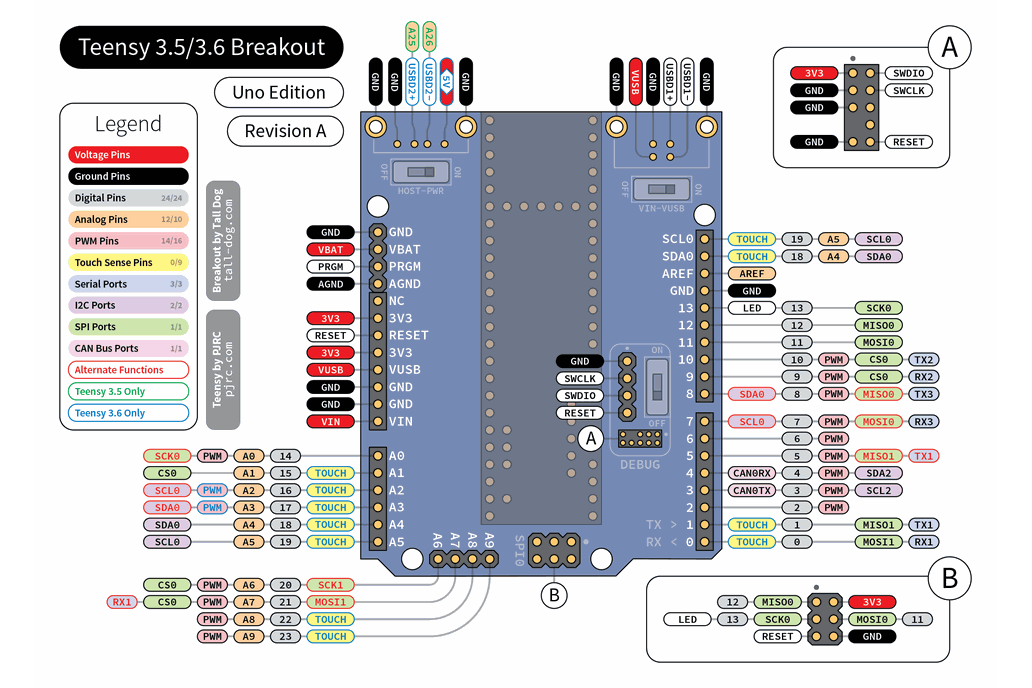 Teensy 3.5/3.6 Breakout (Revision A, Uno) 4