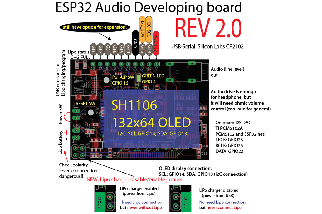 ESP32 Audio developing board (ESP32-ADB)