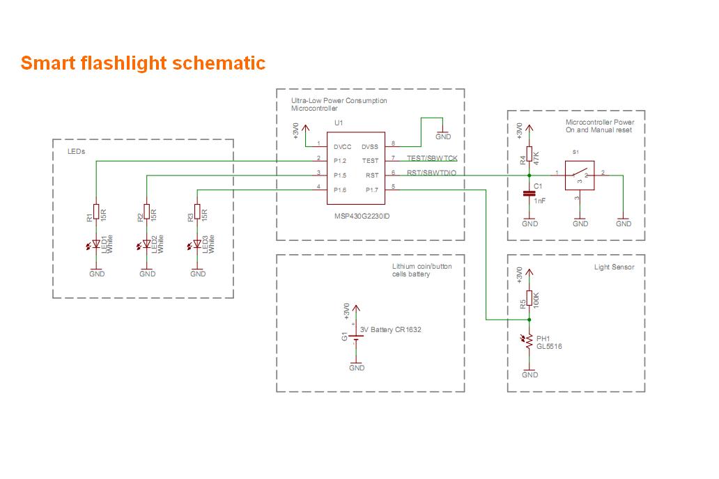 Light sensing smart LED flashlight KIT 3