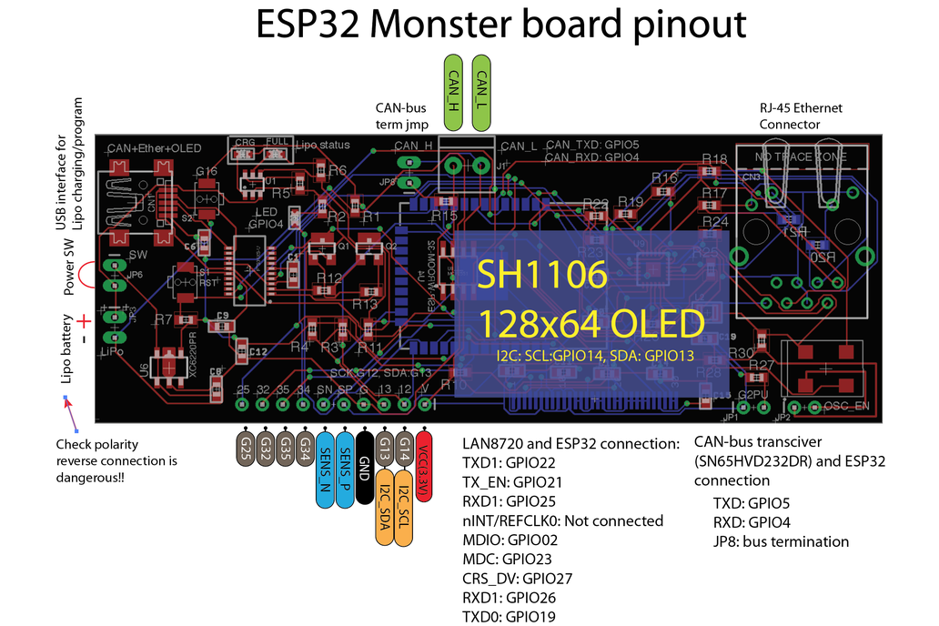 ESP32 Monster board, Ether, CAN, OLED all in one 8