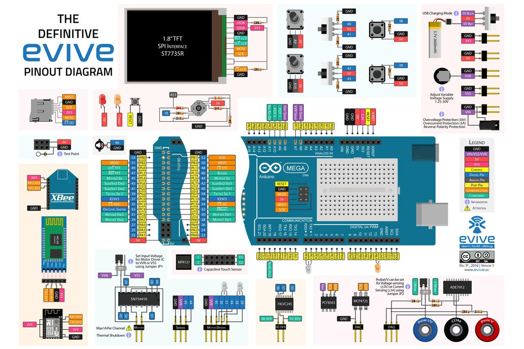 evive | The best electronic prototyping platform! 10