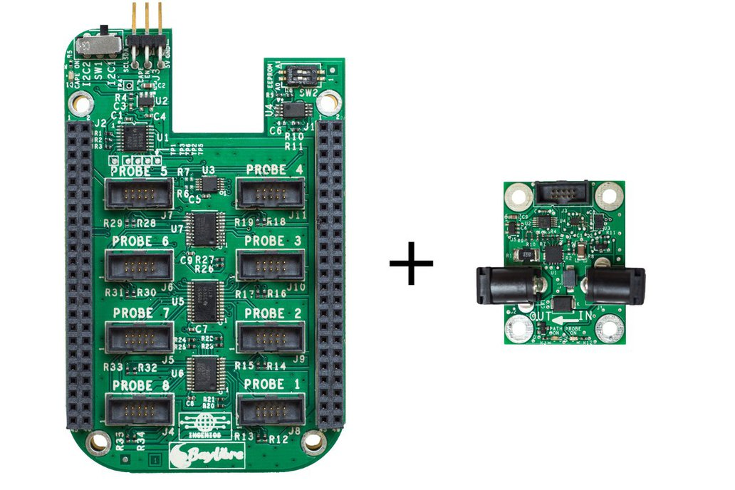 ACME Power Measurement Kit 1