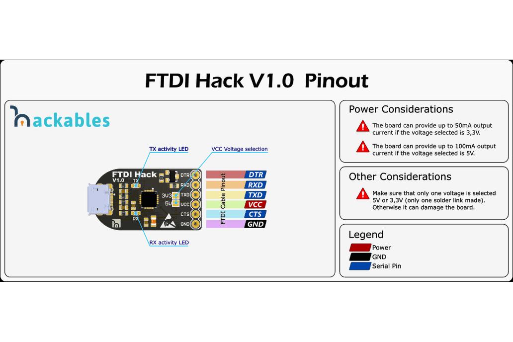 FTDI Hack