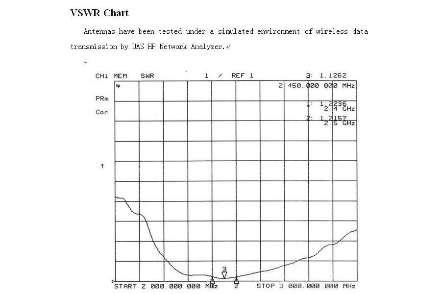 4pc/lot 2.4GHz Folding Rod Antenna (SW2400-ZD115)