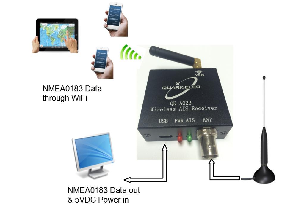 QK-A023 Ship/Boat/Marine AIS Wireless Receiver 3