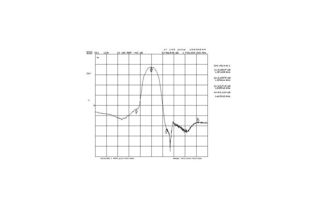 1575 MHz GPS L1 Band Pass Filter w/ BIAS-TEE +3.3V 4