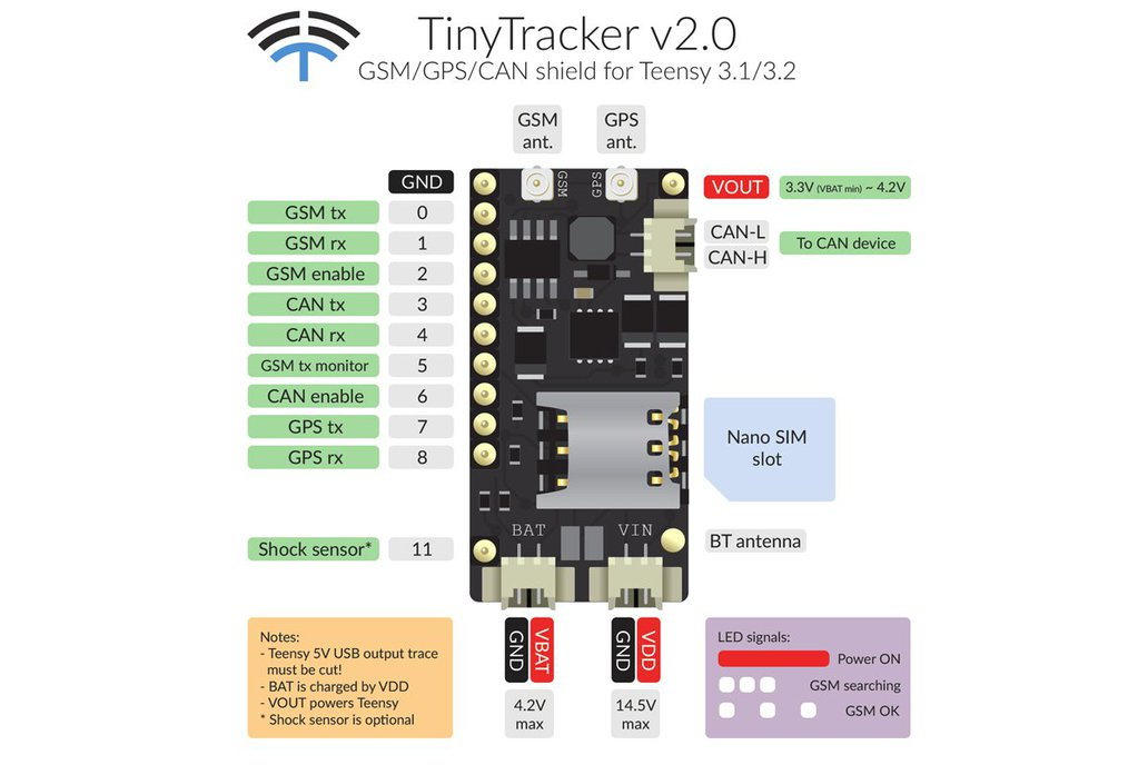 TinyTracker GPS/GSM/CAN for Teensy 3.1/3.2 3