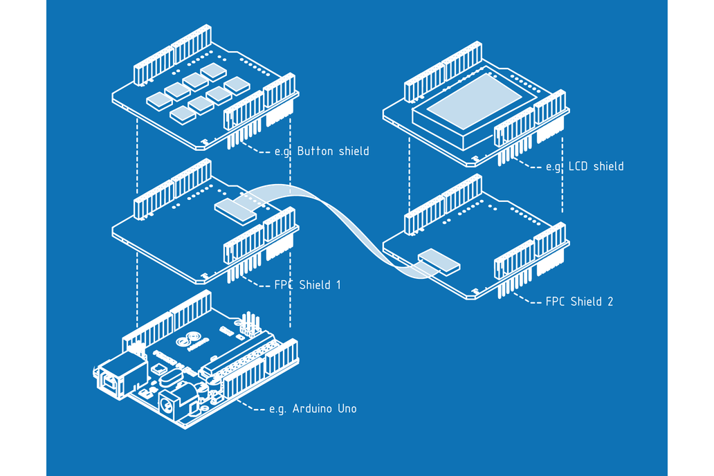 Arduino Flat Flexible Connector (FFC) Shield 1