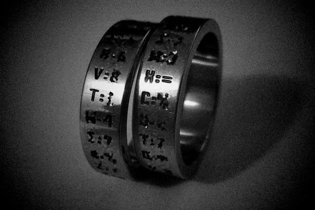 RiNGminder™ mkII Password Generator/Recall Rings