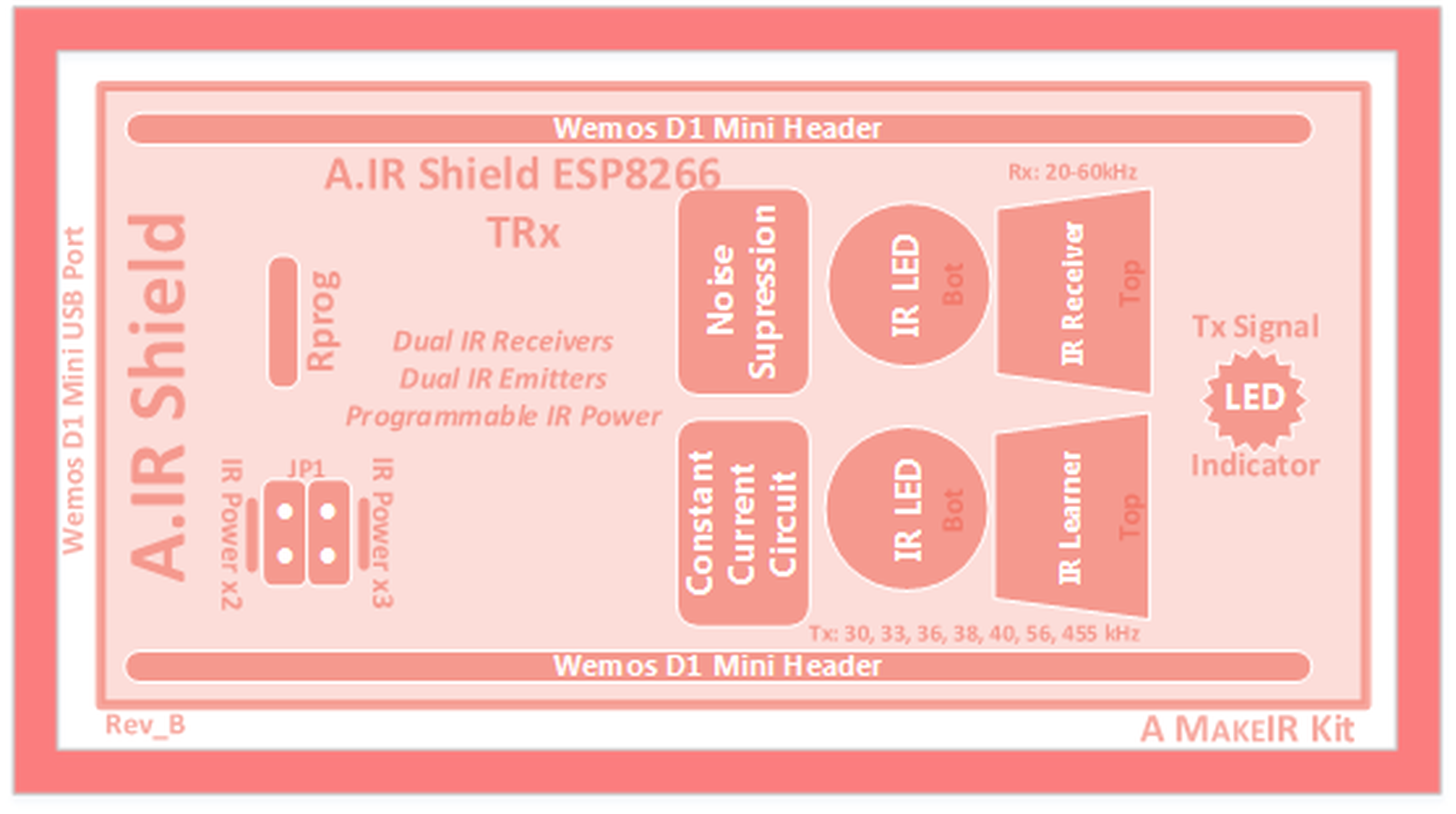 Esp8266 Esp32 Trx Advanced Infrared Module Ir From Analysir Control Leds On Off With Remote And Arduino P Marian 2
